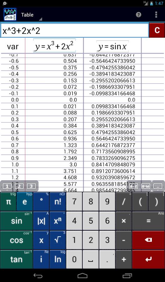 скачать бесплатно graphing calculator #4