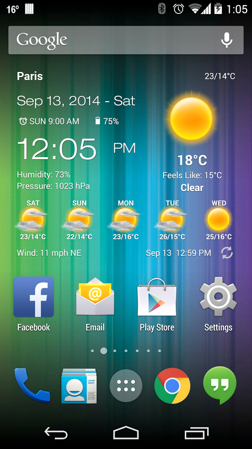 Погода на июль месяц санкт-петербург